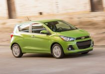 2021 Chevrolet Spark India Price, Insurance Cost, Images